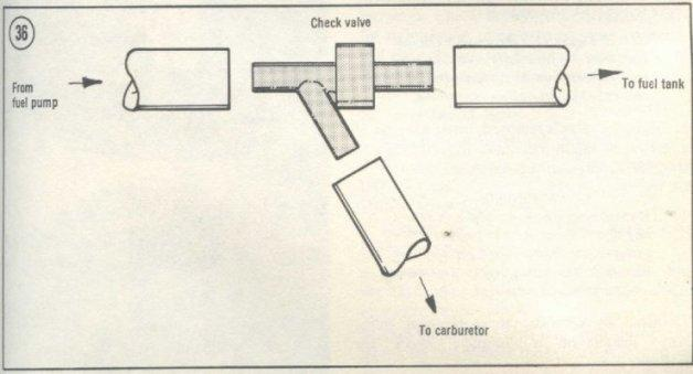 PilotOdyssey.com • View topic - fl250 fuel lines routing on fl120 wiring diagram, odyssey wiring diagram, trx350 wiring diagram, trx300 wiring diagram, trx70 wiring diagram, atc90 wiring diagram, fl112 wiring diagram, fl70 wiring diagram, honda wiring diagram, z50 wiring diagram,