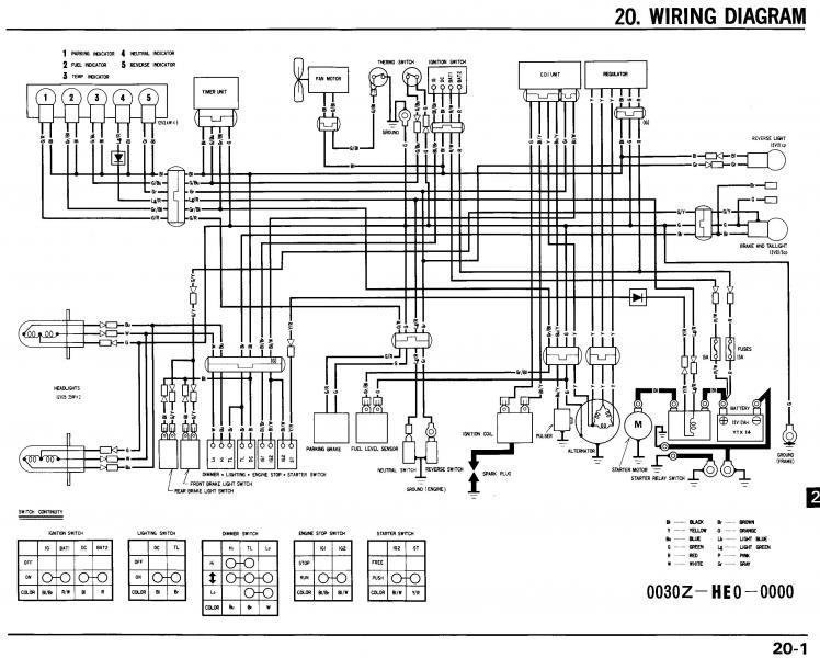Honda Odyssey 350 Wiring Diagram. Honda. Free Wiring Diagrams on cbr929rr wiring diagram, crf230f wiring diagram, vf750 wiring diagram, cr85r wiring diagram, magna wiring diagram, r1100rt wiring diagram, st1300 wiring diagram, cbr1100xx wiring diagram, cbx wiring diagram, vtx1300c wiring diagram, cb550 wiring diagram, cb750k wiring diagram, vfr750f wiring diagram, rc51 wiring diagram, crf250x wiring diagram, xr650l wiring diagram, g650x wiring diagram, cx500 wiring diagram,
