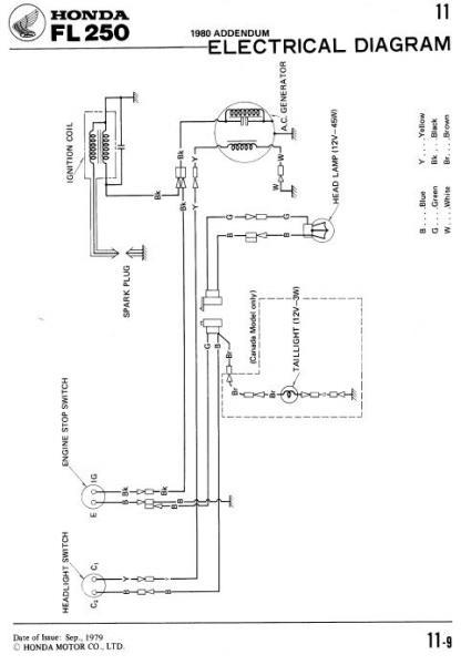 Honda Odyssey Wiring Diagram from www.pilotodyssey.com